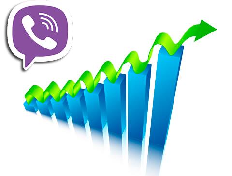 Сколько трафика использует Viber для работы